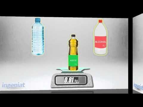 Worksheet. Peso de un litro agua  YouTube