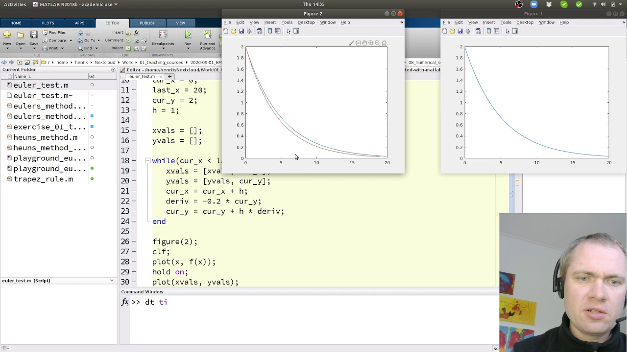 Eulers metode i matlab
