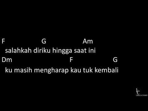 CHORD GUITAR NAFF - KENANGLAH AKU