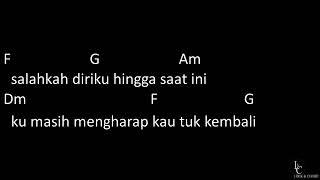 Download lagu CHORD GUITAR NAFF - KENANGLAH AKU