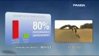 Panda AntiVirus 2010 KeyGen and Crack  2012_13 - YouTube.FLV