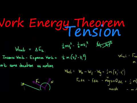 Physical Science | Work Energy Theorem | Tension