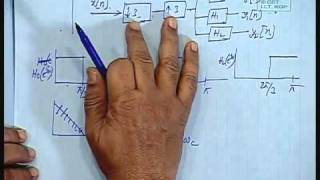 Lec-34 Multi rate Signal Processing(Contd...)