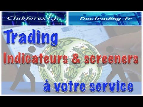 Indicateurs et stratégies au service de votre trading (newsletter)