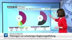 Thüringen hat gewählt: Ergebnis und Analyse