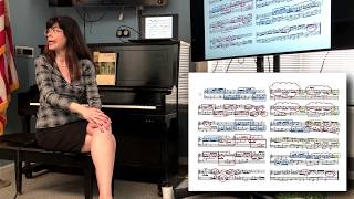 Analyzing Bach's Invention 13