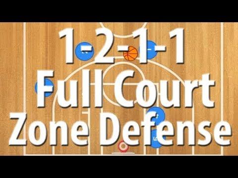 1–2–1–1 zone press