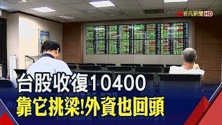 外資近期雖然連續賣超台北股市,但仔續觀察部分的資金,卻開始轉向避開...