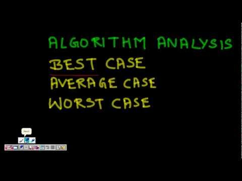 Programming Interview: Analysis of Algorithm (Best case, Average case, Worst case)
