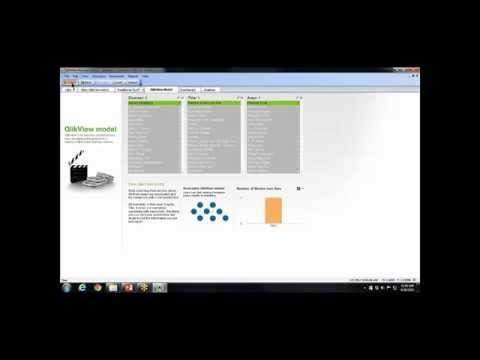 What is QlikView? Creating Dashboards using QlikView