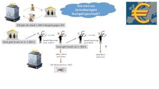 VWL - EZB Geldschöpfung