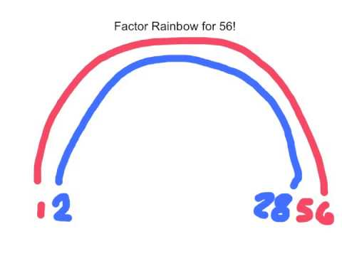 Factor Rainbow for 56! - YouTube