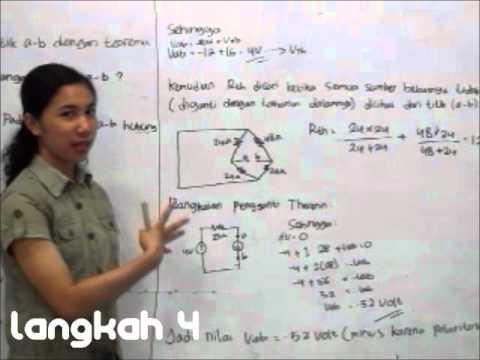 penjelasan-theorema-thevenin-norton-universitas-brawijaya-(part-1)