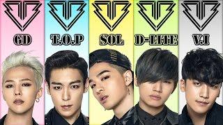 Tuyển Tập Những Bài Hát Hay Nhất Của BTS - BigBang - EXO | Phương Nguyên 9a7