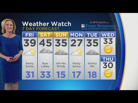 CBS 2 Weather Watch 10 PM 2-21-19