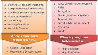 Herzberg Theory Of Motivation