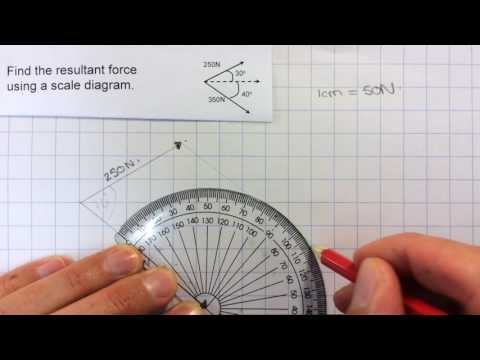 how to find resultant force of two vectors