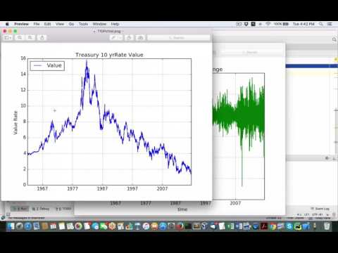 Demo of how 10 yr Treasury impacts the US dollar