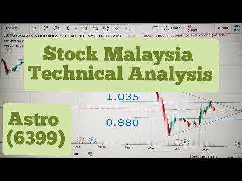 HOW TO INVEST IN THE STOCK MARKET??? 【MALAYSIA】из YouTube · Длительность: 6 мин11 с