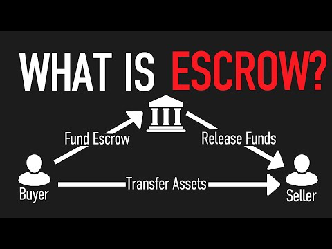 What is Escrow? — Escrow Accounts Explained