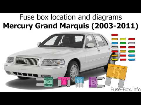 Fuse box location and diagrams: Mercury Grand Marquis (2003-2011) - YouTubeYouTube