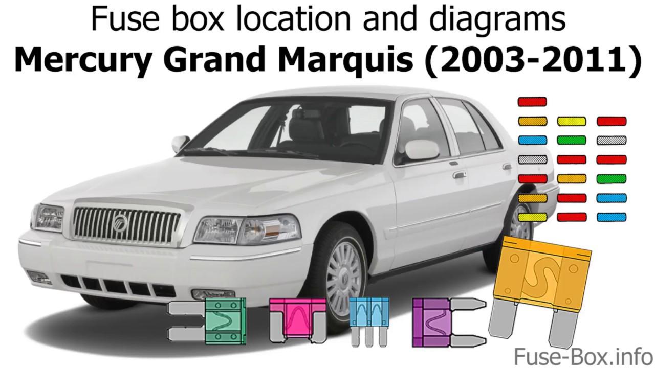 medium resolution of fuse box location and diagrams mercury grand marquis 2003 2011fuse box location and diagrams mercury