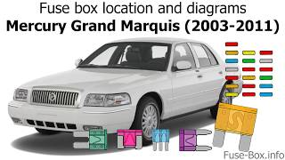 [ZSVE_7041]  Fuse box location and diagrams: Mercury Grand Marquis (2003-2011) - YouTube | 03 Grand Marquis Fuse Diagram |  | YouTube