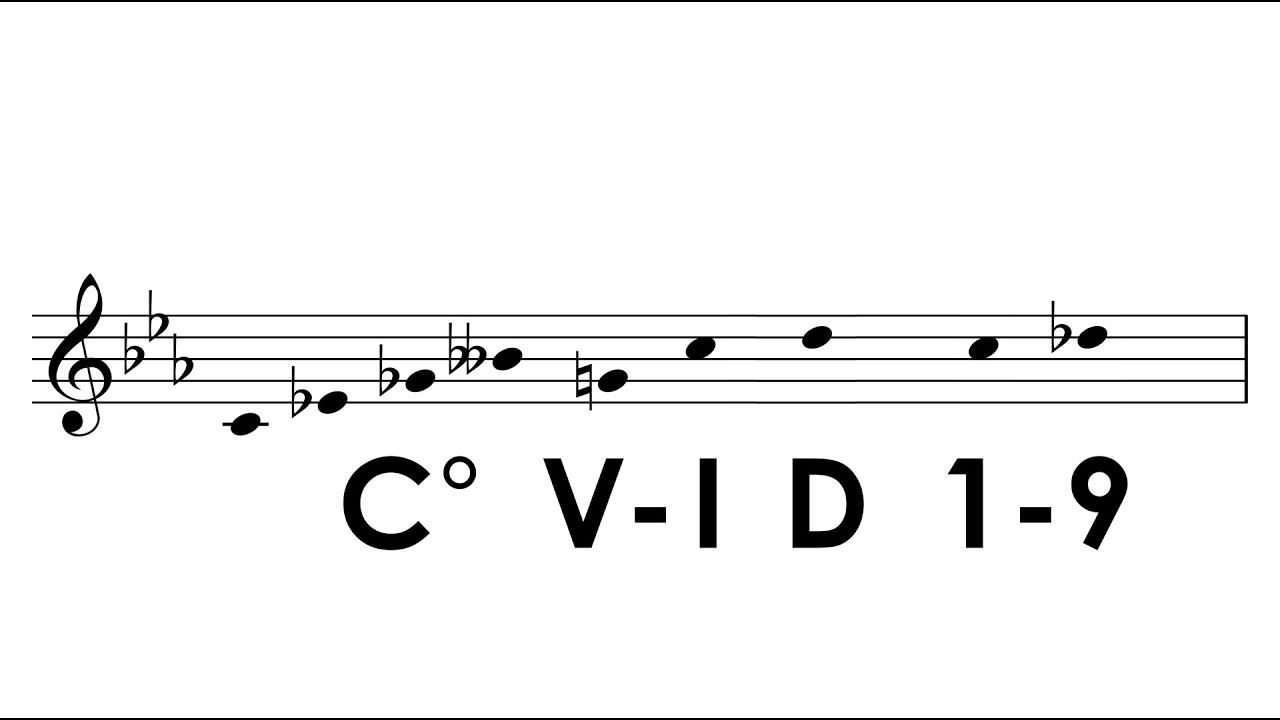 The COVID-19 Fugue