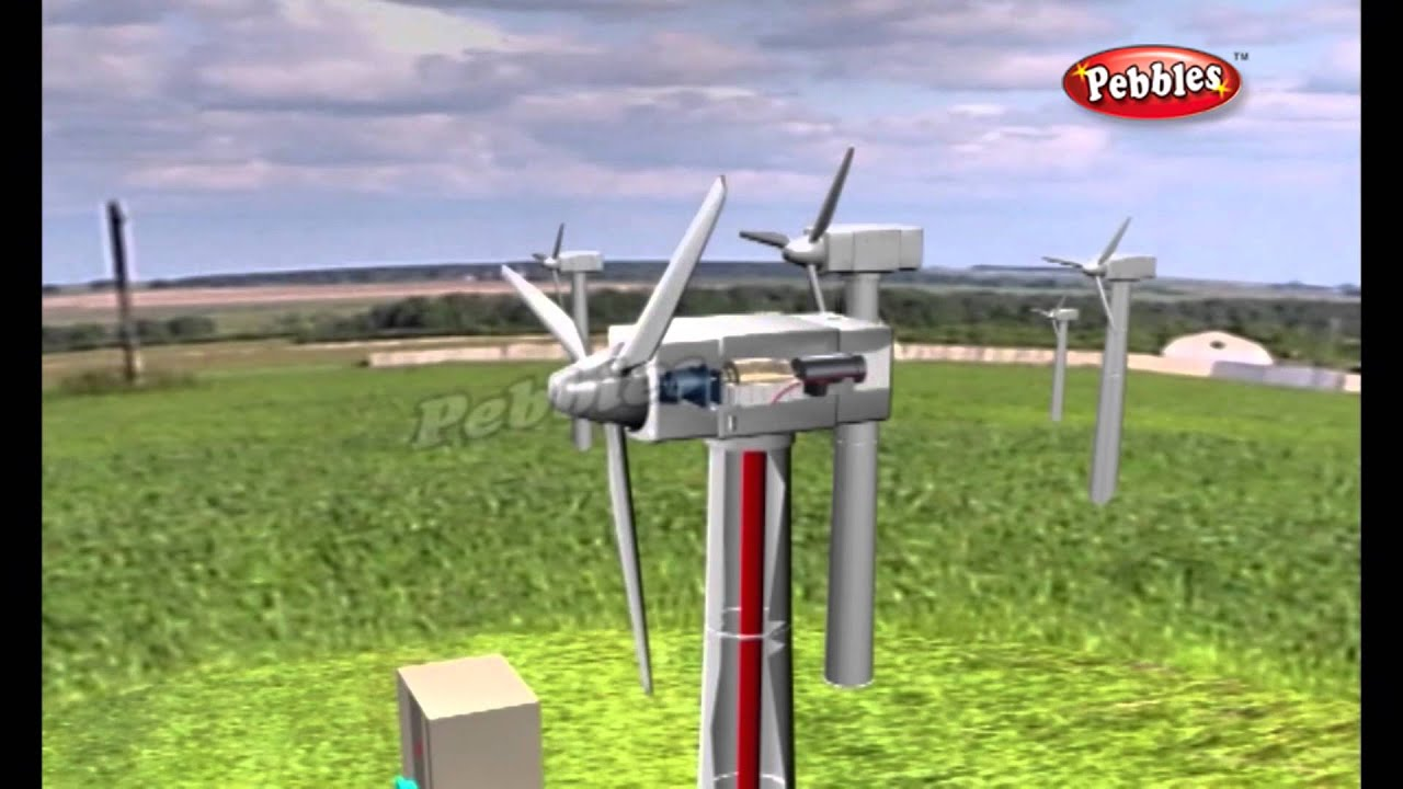 How Does Wind Energy Work Ace Energy