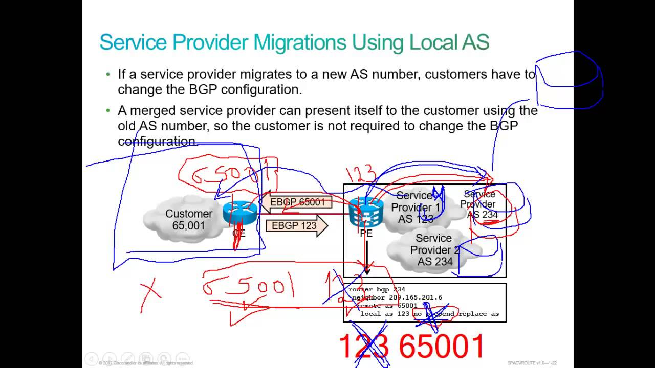 CCNP Service Provider (Adv Route) - lesson 04 - Connect Customer to SP (part 03)