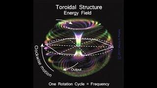 Michael Tellinger   2017 Sound Resonance Magnetics & Reality