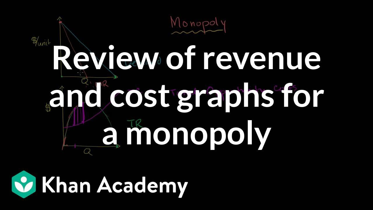 Review of revenue and cost graphs for a monopoly (video