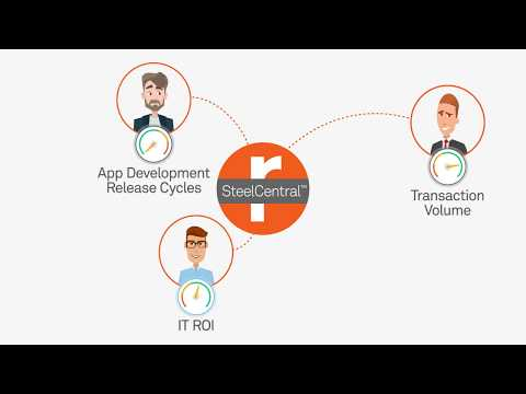 Riverbed SteelCentral Digital Experience Management Explainer