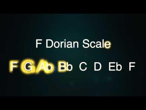Jam Track - 30 Minute - Dorian Rock in F - Backing Track - Fm7