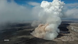 Hovering Above—UAS' Role in the 2018 Kīlauea Volcano Eruption Response