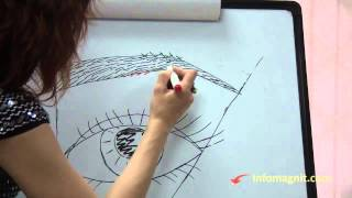 Коррекция бровей. Виктория Косюк объясняет как правильно корректировать брови.