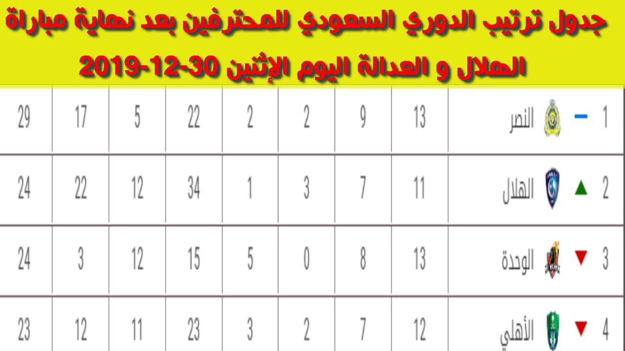 جدول ترتيب الدوري السعودي للمحترفين بعد نهاية مباراة الهلال و العدالة اليوم الإثنين 30-12-2019