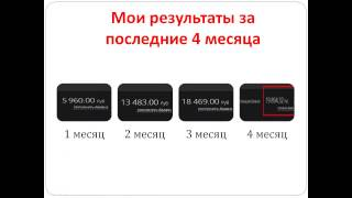заработать 10000 в месяц в интернете