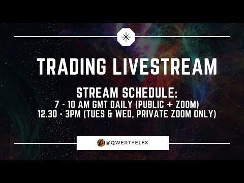 Forex Trading Livestream – 30 Nov 2020