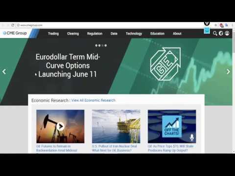 Обзор рынка Форекс по Данным с сайта CME Group от 21.05.18