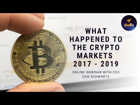What Happened to the Crypto Markets | How to Evaluate Companies and Invest Using CryptoCurrency