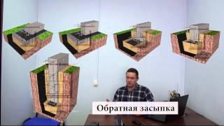 видео Монолитный ленточный фундамент