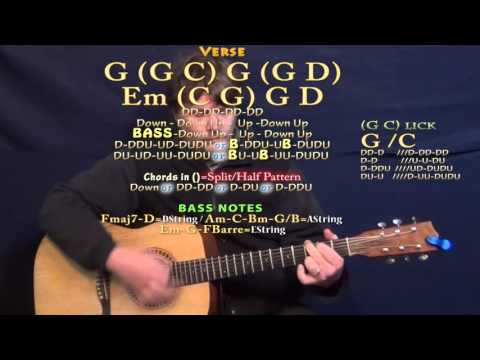 Johnny Come Lately Guitar Chords - Steve Earle - Khmer Chords