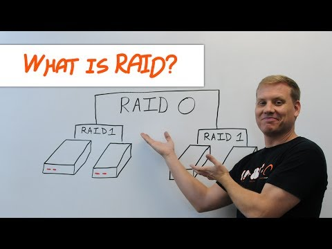it-in-three:-what-is-raid?