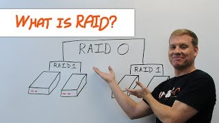IT in Three: What is RAID?
