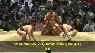 Sumo -Haru Basho 2016  Day 6, March 18th  -大相撲春場所 2016年 6日