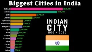 Biggest Cities in India 1950 - 2035 | Population wise