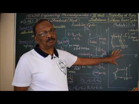 Standard (Ideal) Rankine Cycle - M3.34 - Engineering Thermodynamics in Tamil