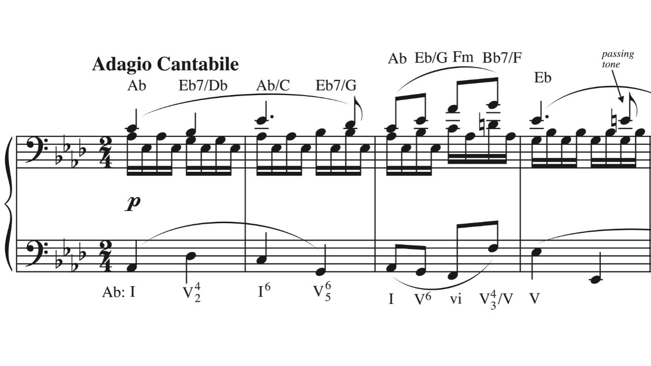 analysis on beethoven s piano sonata It's lush triplet rhythm is a sweet melancholy for the listener one aspect which  makes this piano sonata different is beethoven's well placed.