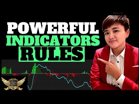 5 Forex Trading Indicators Rules You Must Follow